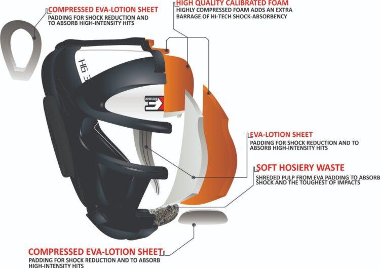 3X Sports Professional Choice HG-3X-11 Grill Head Guard(WHITE)-1422