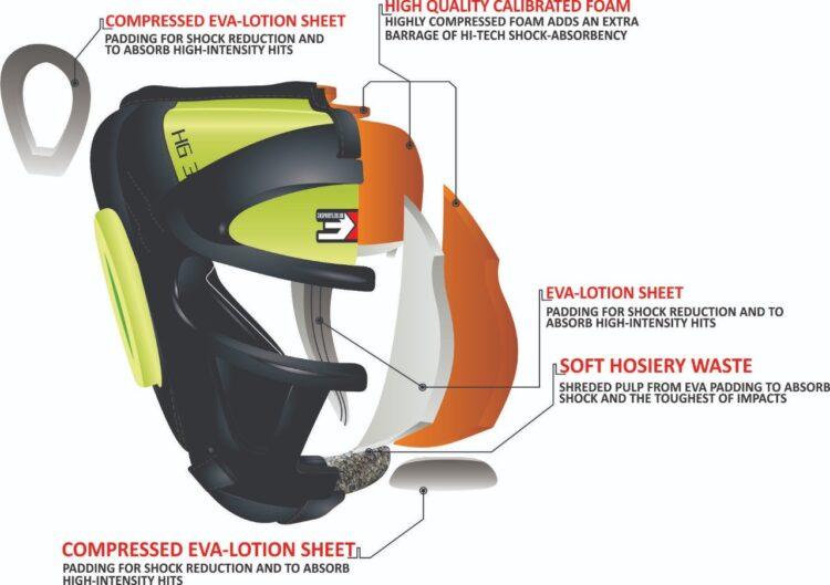 3X Sports Professional Choice HG-3X-13 Grill Head Guard(FLUORESCENT)-1412